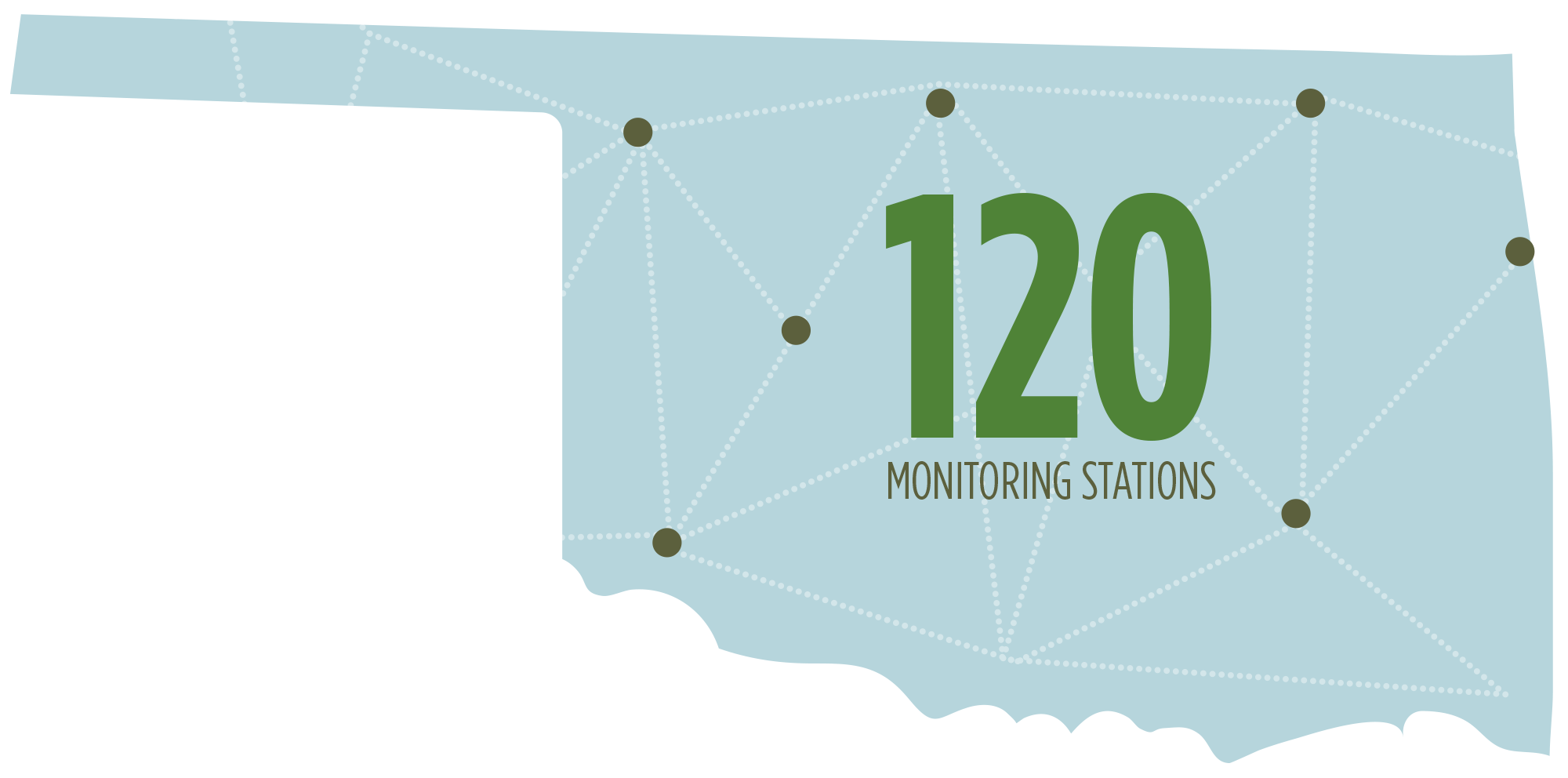 Map showing 120 Mesonet weather monitoring stations across the state of Oklahoma.